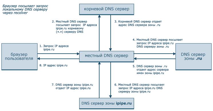 FMN6sUfib523fHeyFSNP